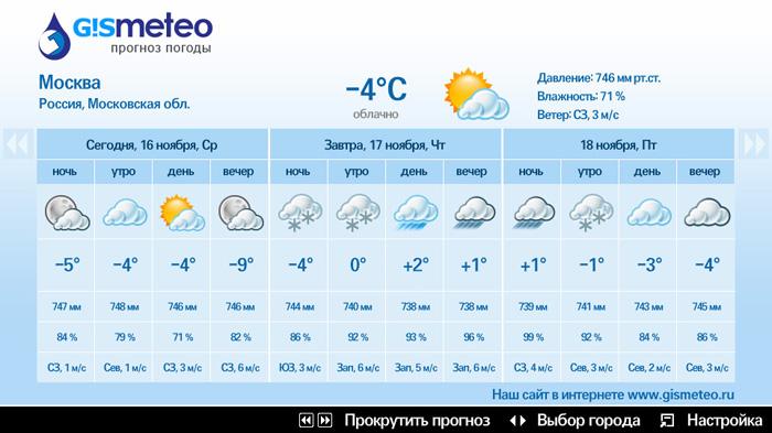 такому погода в богдановиче гисметео отправляется станции Санкт-Петербург